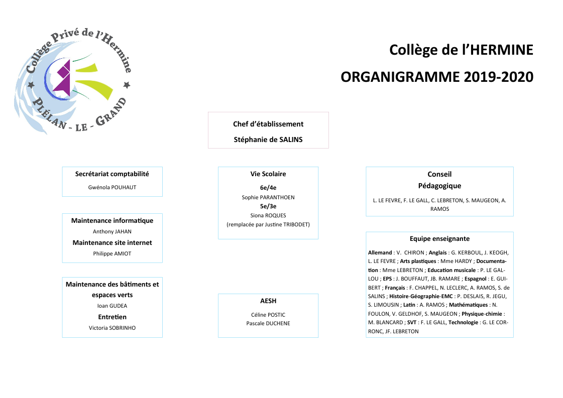 Organigramme20-0001.png